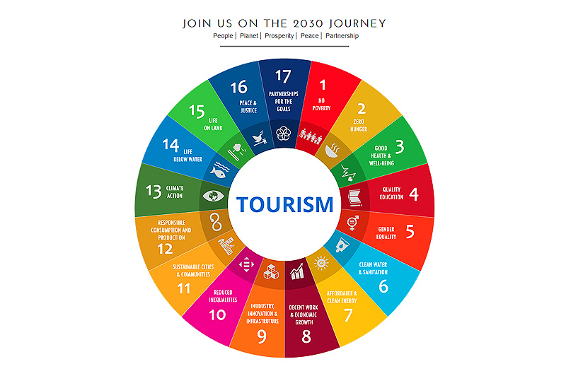 Tourism – helping to achieve Sustainable Development Goals